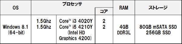 Xps11_1