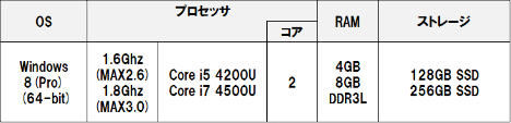 Xps12_1