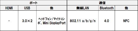 Xps12_3