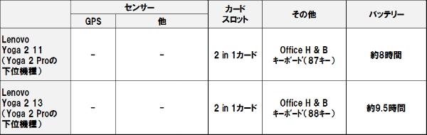 Yoga_2_11_4