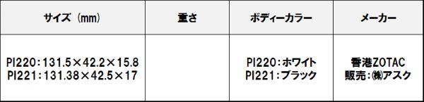 Zboxpi220_pi221_5